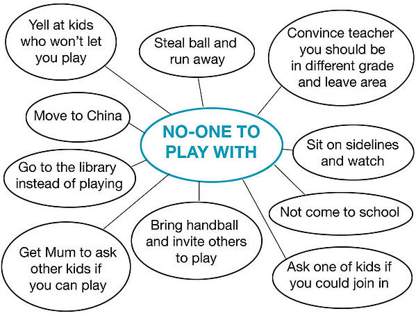 Options to problem of having no-one to play with