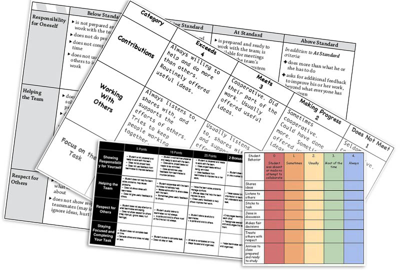Examples of collaboration rubrics